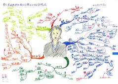 東大家庭教師が教える頭がよくなる記憶法