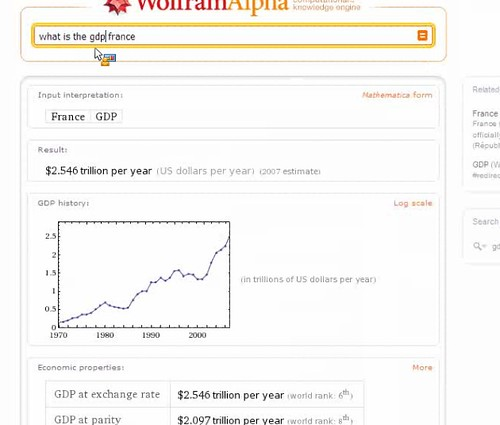France GDP From Wolfram Alpha