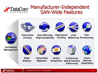 datacore_features