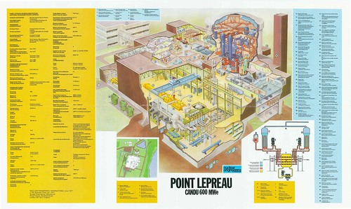 The World's Reactors, No. 72, Point Lepreau, New Brunswick, Canada. Wall chart insert, Nuclear Engineering, June 1977
