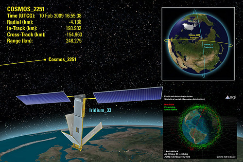 colliding satellites