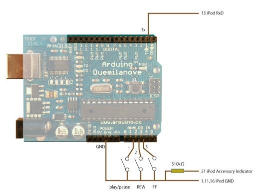 iPodCont_Arduino