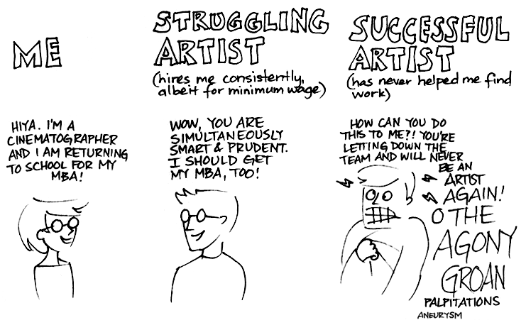 Will I Ever Be a Successful Artist? | Artpromotivate