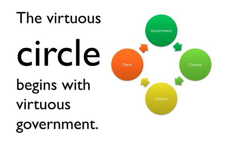 virtuous government