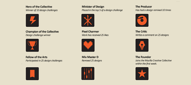 Mozilla Creative Collective: Achievement Badges