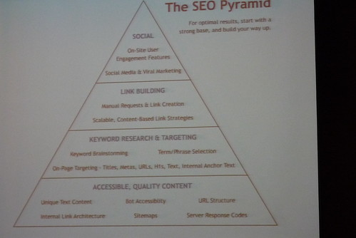 Search Engine Marketing Singapore Expo: Slide from Gillian of SEOMoz