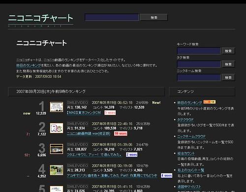 20070920niconicochart01