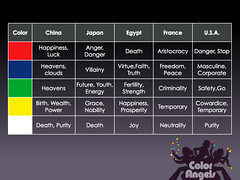 Color Angels: Color Chart Countries