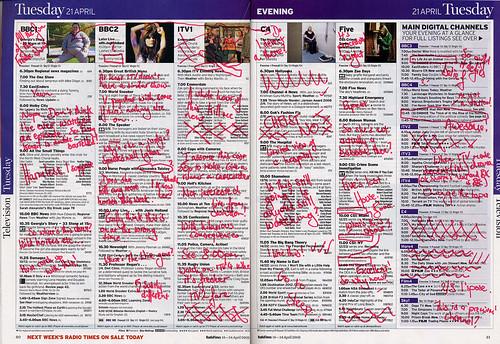 Radio Times 21 April 2009