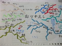 090609 2007年のマインドマップ