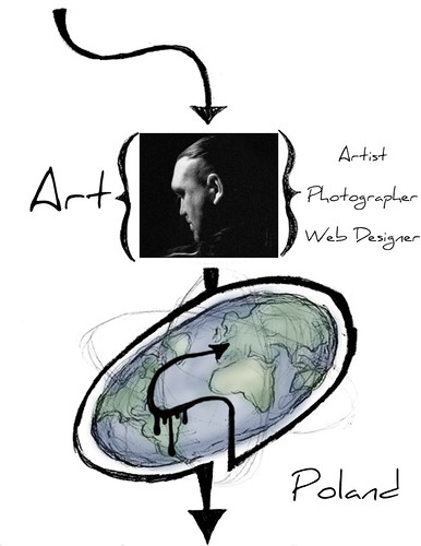 artist-template-jarek-kubicki