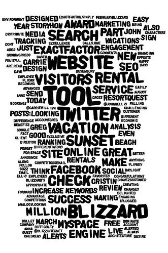 Word Cloud of Blizzard Internet Blog