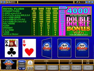 Double Double Bonus Poker game online review