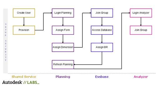 Planning_Securtiy