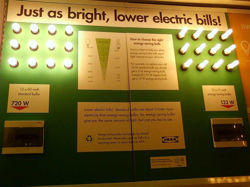 Ikea display: Incandescent vs. CFL bulbs