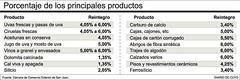 San Juan Exportadores: Llevan un año sin cobrar reintegros, piden intervención a Gioja