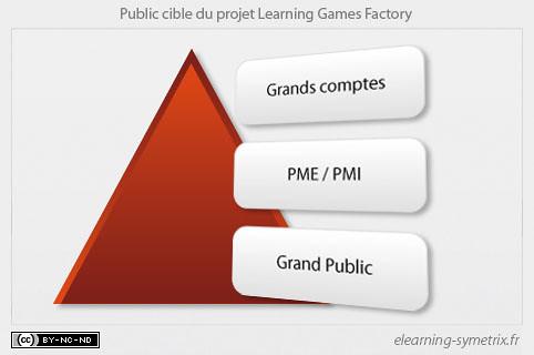 Public cible du projet LGF.jpg