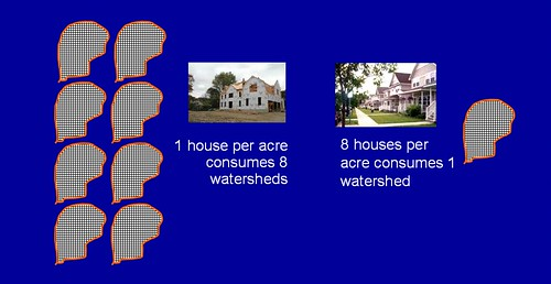 watersheds claimed by sprawl on left, by smart growth on right (courtesy USEPA)