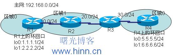 OSPF虚链路,OSPF,虚链路,OSPF虚链路拓扑