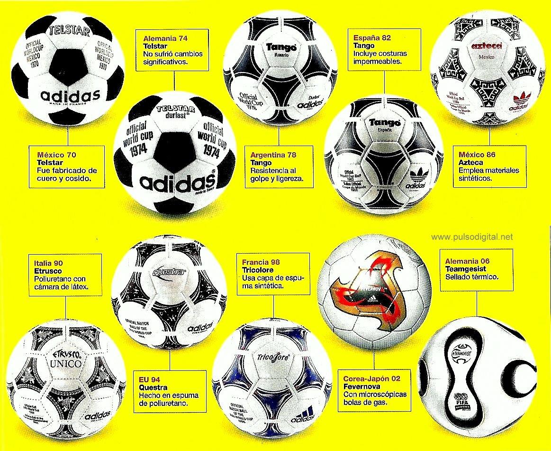 historia de los balones de los mundiales de futbol soccer