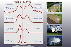 Detección de pulsos de PSR B1133+16