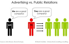 Advertising vs PR (Intersection Consulting) Tags: advertising publicrelations