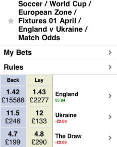 Betfair England v Ukraine