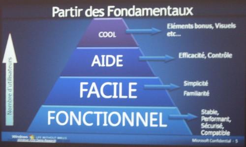 Partir des fondamentaux : Soirée présentation Windows Seven