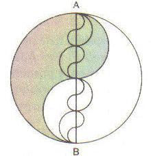 Pi es igual a 2