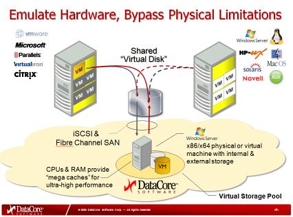 datacore_physical_limits