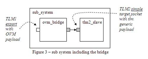 ESLV_Figure3