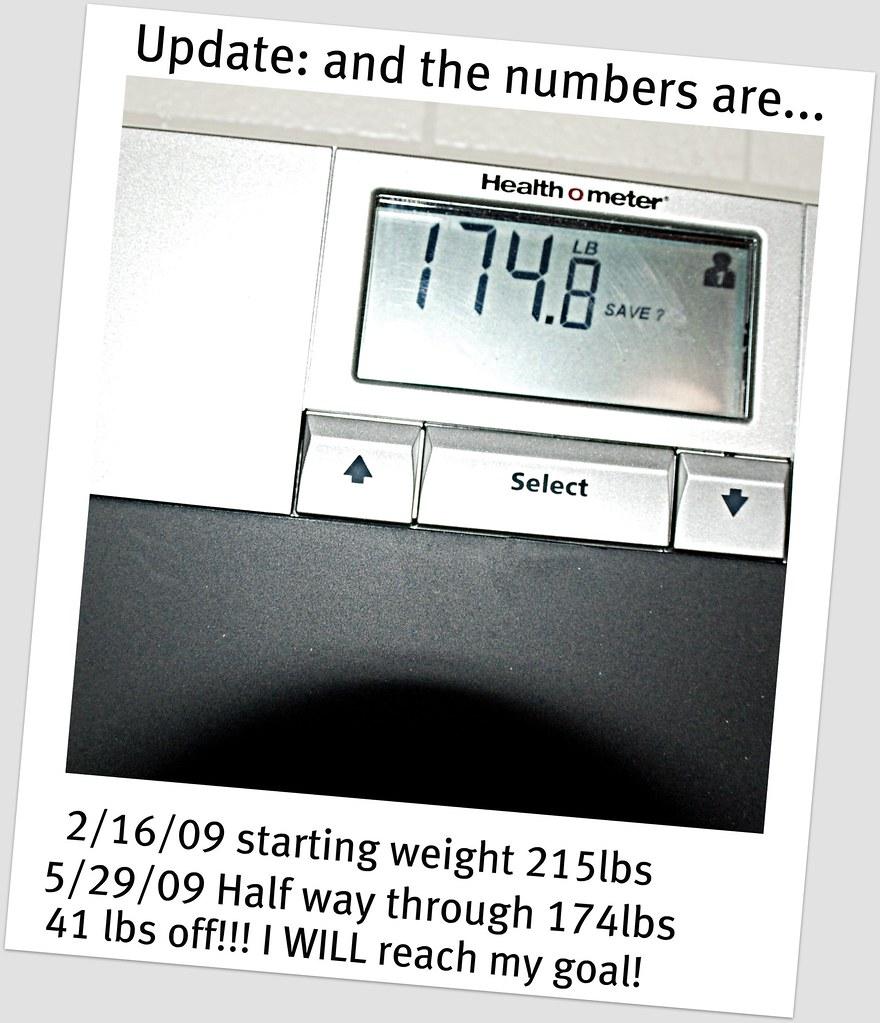 Update in the Weightloss