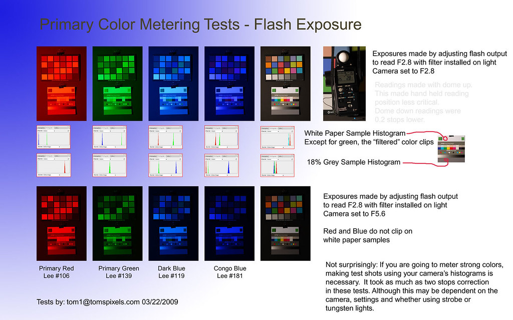 The World's Best Photos of colorchecker and lightmeter