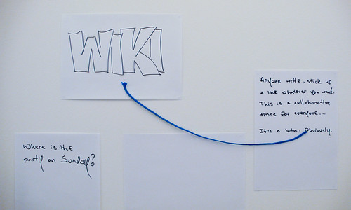 The PaperWiki instructions