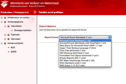 Export Options on Dataportal.nl