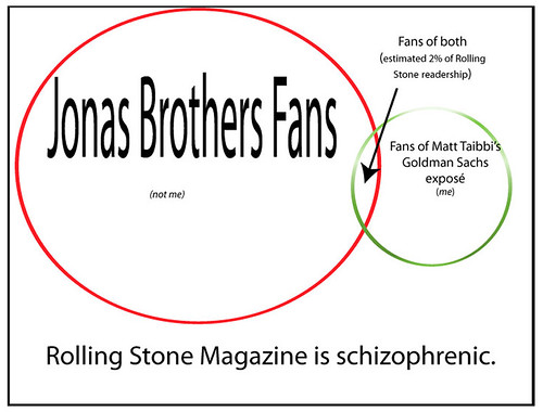 Jonas Brothers vs Matt Taibbi