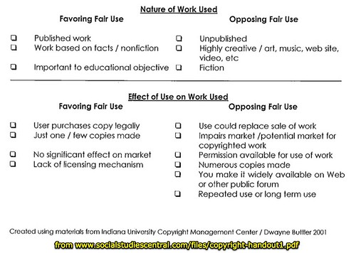 Fair Use Guidelines (2 of 2)