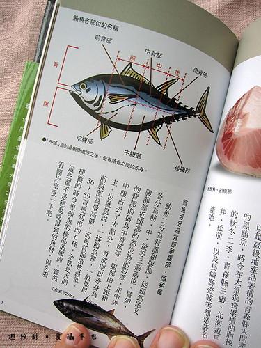 手指壽司之築地魚市場導覽1
