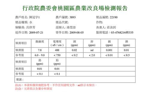鳳林自然農園灌溉水檢測結果-稻田