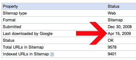 Google Sitemaps Download Date