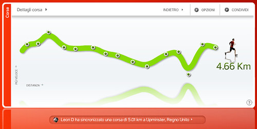 Speed graph on Nike+ site