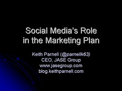 Social Media's Role in the Marketing Plan