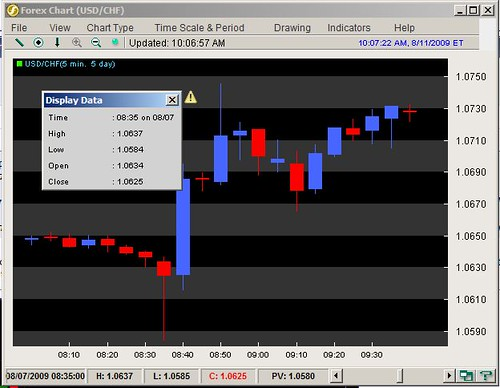 R forex data feed