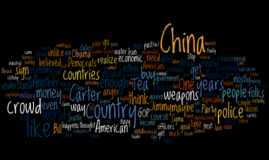 Wordle: ThirtySecondThoughts