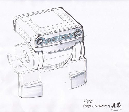 090421_head_id_concepts