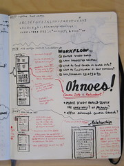 Workflow woes (Jason Robb) Tags: design sketch notes sketches ux userexperience sketchnotes