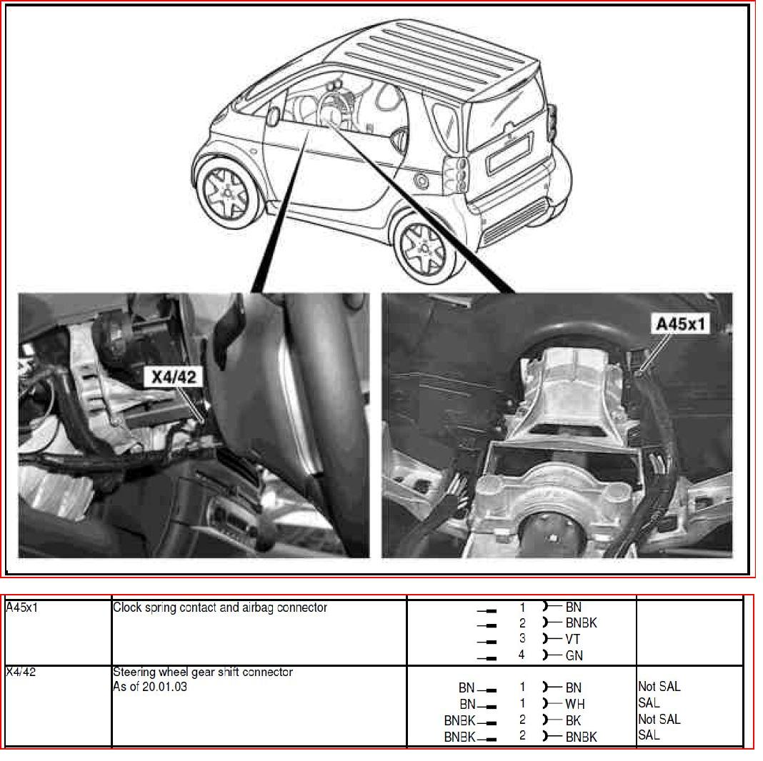 smart fortwo 451 fuse box diagram airbag steering wheel question operation and maintenance  airbag steering wheel question operation and maintenance