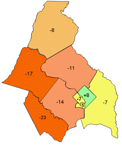 changes in median home sales prices by county, 2008, metro Washington, DC (by: me)