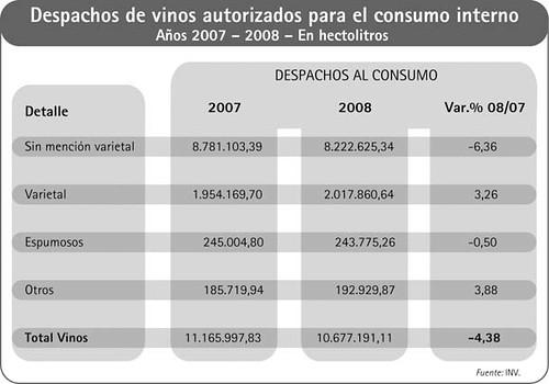 El vino crece en el exterior, pero necesita una estrategia interna