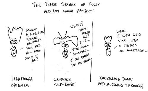 366 Cartoons - 016 - Fuzzy and Projects